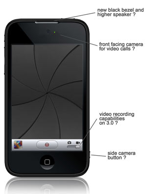 iphone3rdgen2009