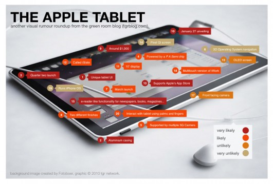 apple-tablet-rumour-roundup