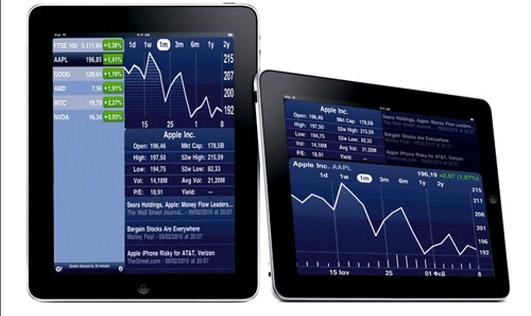 500x_ipad_stocks