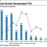 netbook-sales-3