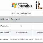 windows_live_ilife-thumb-640xauto-14348