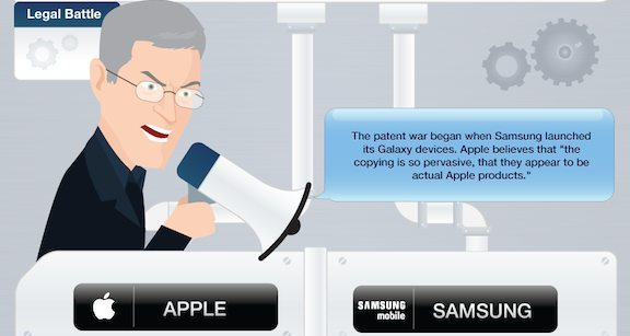 competitor analysis apple vs samsung Free college essay competitor analysis apple vs samsung competitor analysis apple vs samsung apple when apple entered into mp3 market in 2001, the product was not unknown product.