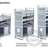 pro configurations