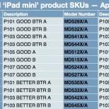 ipad mini part numbers