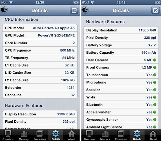 ipod touch benchmark ss