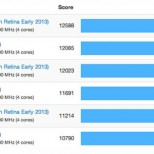 geekbench retina mbp early 2013 15