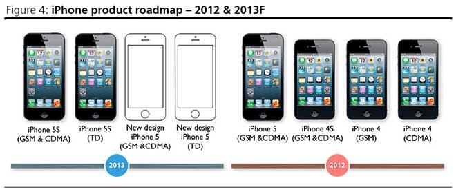 13.01.16 iPhone 2013