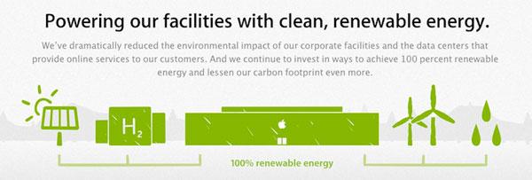 apple 100 renewable