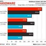 haswell chart 2