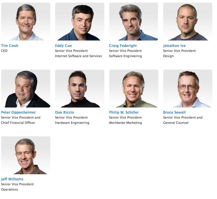 apple leaderboard