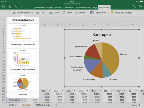 Microsoft представил Office для iPad - Apple Екатеринбург