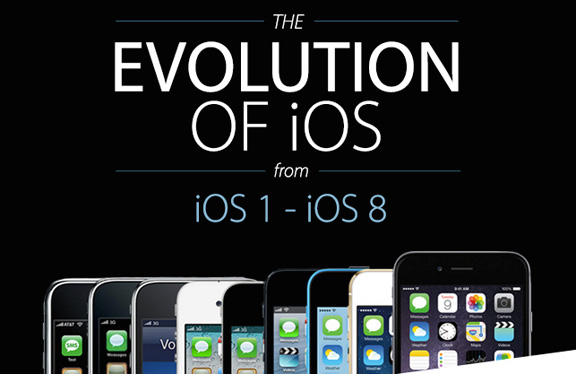 evo iOS 1