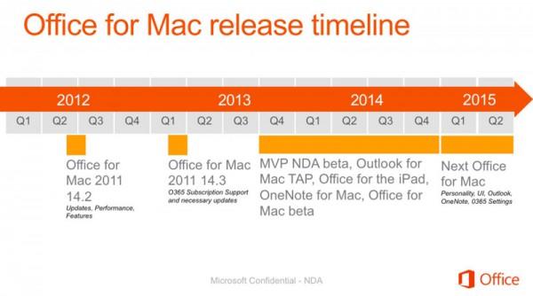 office mac 3