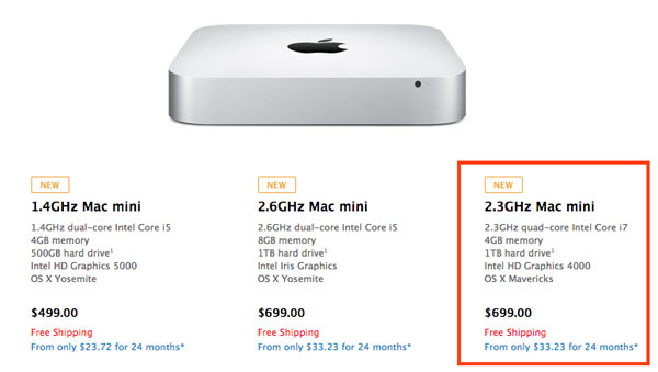 2012 Mac Mini Apple Online Store