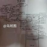 iphone 6s schematics sip 01 170815