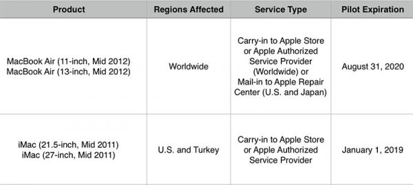 apple pilot program vintage mac repairs 800x358 e1535553812700