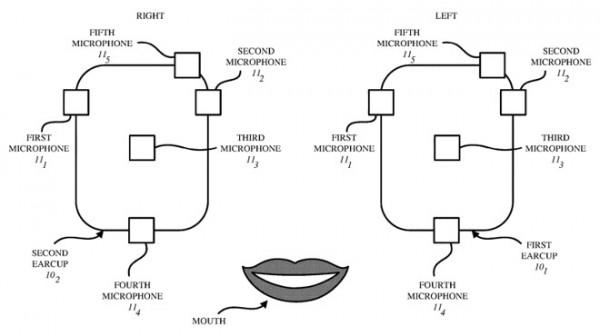 28467 44338 earcup detection mic patent application l