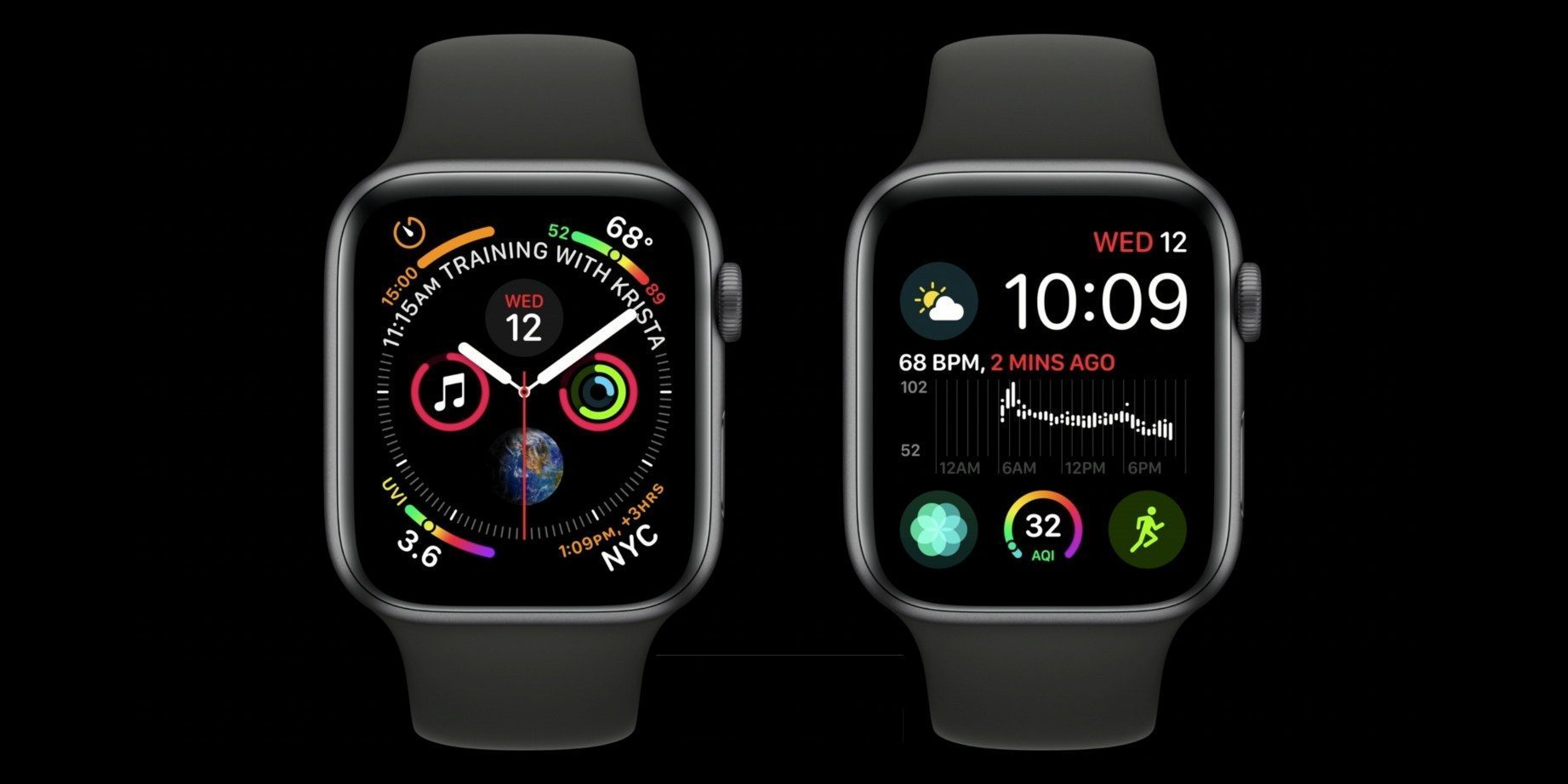 apple watch s4 new complications