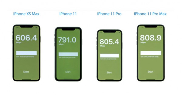 iphone 11 11 pro wifi 6 faster than previous iphone 25 percent 758x396