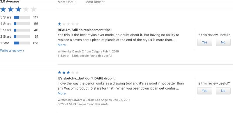 appleproductreviews